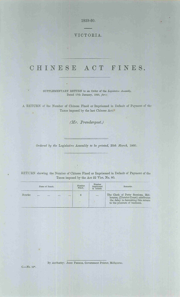 Chinese Act Fines… A return of the number of Chinese fined or imprisoned in default of payment of the taxes imposed by the last Chinese Act. PARLIAMENT OF VICTORIA.