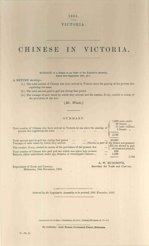 Chinese in Victoria. Summary of a return…. PARLIAMENT OF VICTORIA, A. W. MUSGROVE, Secretary for Trade.