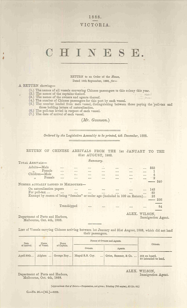 Chinese. Return to an order of the House dated 13th September, 1888…. PARLIAMENT OF VICTORIA, Alexander WILSON, immigration agent.