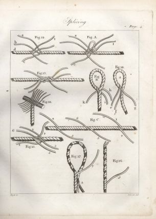 American Edition. The Young Sea Officer's Sheet Anchor; or a Key to the Leading of Rigging, and to Practical Seamanship. By Darcy Lever Esq. with Additions by George W. Blunt.