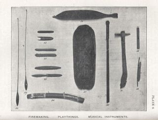 Guide to the Australian Ethnographical Collection in the National Museum of Victoria.